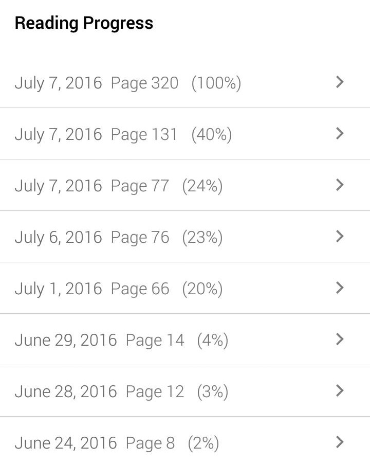 Steeped in Evil reading progress